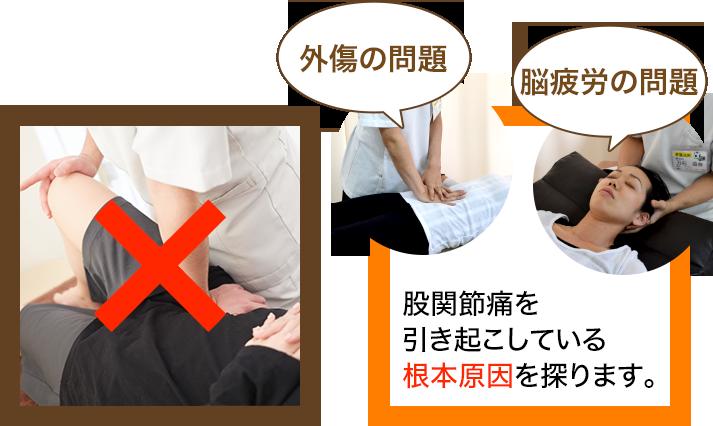骨盤王国の股関節痛の施術