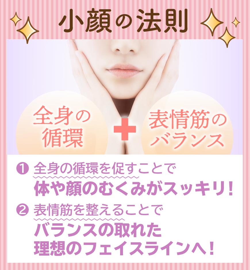 小顔の法則